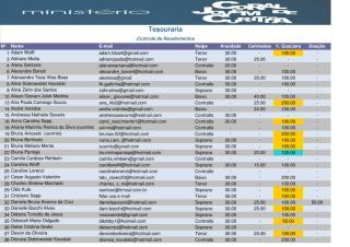 CJC - Financeiro 2013.xls