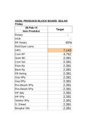 Email  Lap Produksi BB Feb,14 ( P.Acep ).xls