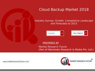 Cloud Backup Market.pptx
