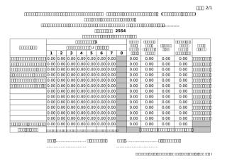 แบบกรอกรวมมีสูตร.xls